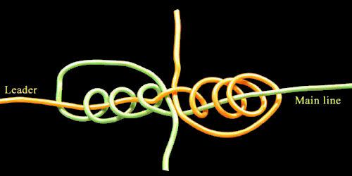 Знайте свои узлы